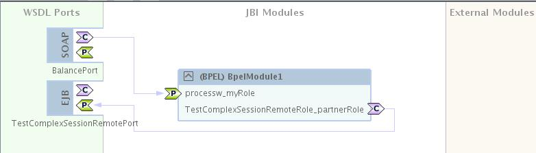 A Jbi4Ejb Service Unit managed by the Netbeans CASA editor